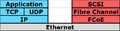 Ethernet ULP with FCoE.png