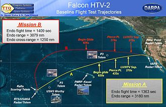 Hypersonic Technology Vehicle 2 - Falcon HTV-2 baseline flight test trajectories