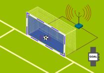 Goal Line Technology Diagram.png
