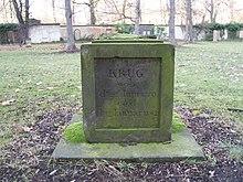 Krugs Grab auf Leipzigs Altem Johannisfriedhof (Quelle: Wikimedia)