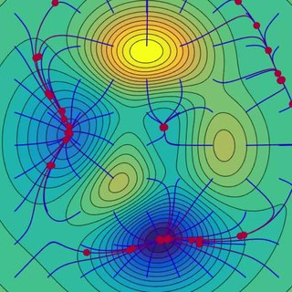 Gradient descent Optimization algorithm