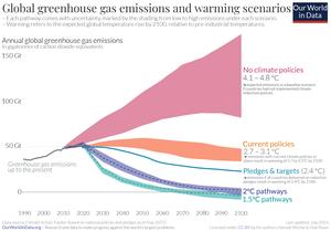 Főként a tech cégek megadóztatásáról és a klímaváltozásról szól az idei davosi találkozó