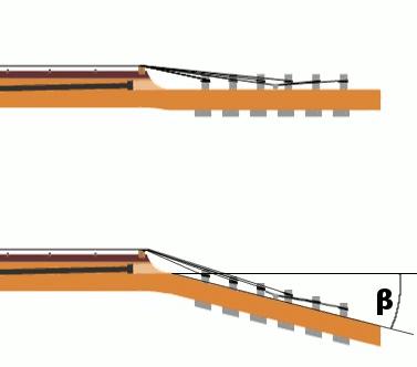 Guitar headstock angle