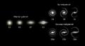 Hubblen luokittelu.png
