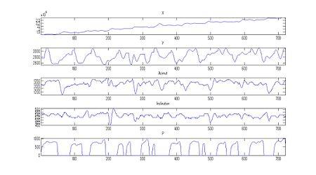 Handwritten biometric recognition - Wikipedia