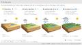 Klima-arid-humid Infografik.png