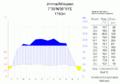 Klimadiagramm-Jimma-Aethiopien-metrisch-deutsch.png