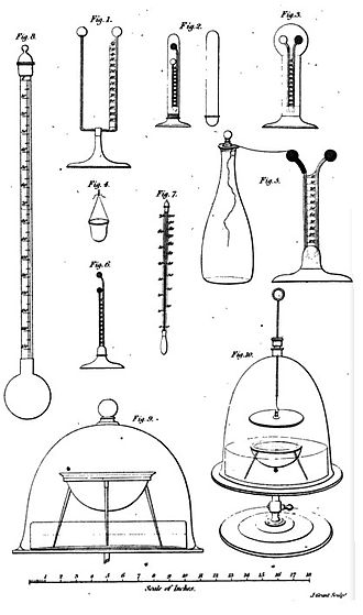 John Leslie (physicist) - Frontispiece of Leslie's A Short Account of Experiments and Instruments, Depending on the Relations of Air to Heat and Moisture 1813