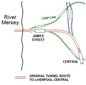Liverpool James Street railway station - Platform and tunnel layout in and around James Street station, including the original tunnel to Central station, which still exists