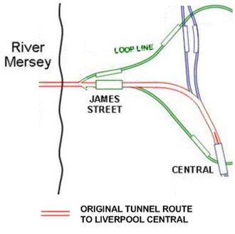 Wirral line - Detail of the connections between the Loop Tunnel and the original Mersey Railway tunnel at James Street.