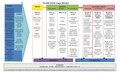 Logic Model Impact Direction GLAM 2018.pdf