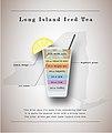 Long Island Iced Tea Recipe.jpg