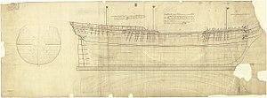 HMS Minerva (1780) - Image: MINERVA 1780 RMG J5396