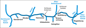 Mittelland Canal - Course of the Mittelland Canal