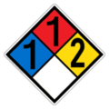 NFPA-704-NFPA-Diamonds-Sign-112.png