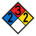 NFPA-704-NFPA-Diamonds-Sign-232.png