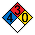 NFPA-704-NFPA-Diamonds-Sign-430.png