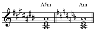 Key signature - Image: Natural key signature example