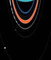 Neptunian rings nolabels.png
