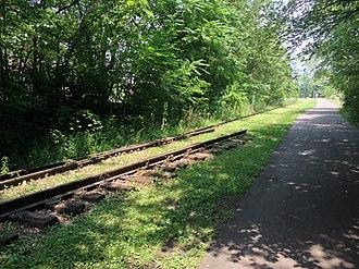 Monon Trail - Image: Old Monon Railroad tracks