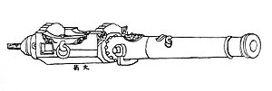 "Artillery of Japan - A 16th-century swivel breech-loading Japanese cannon, called an Ōzutsu (大筒, ""Big tube"")."