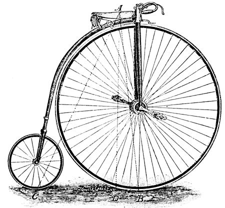 PSM V38 D791 An ordinary bicycle with lines of force.jpg