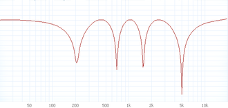 Phaser (effect) - Measured frequency response of an 8-stage phaser with no feedback, dry/wet ratio: 50/50%