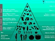 Breve guía de metabolismo glucogeno