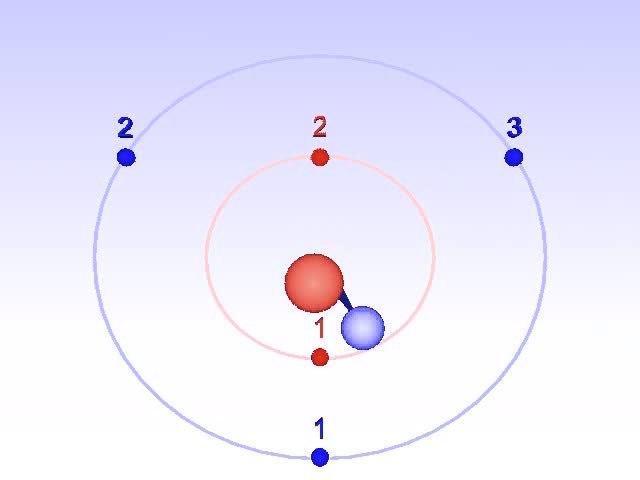 Polyrhythm - Wikipedia