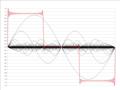 Pulse wave 33.33 percent Fourier series 50 harmonics.png