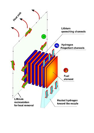Nuclear thermal rocket - Pulsed  nuclear thermal rocket unit cell concept for Isp amplification. In this cell, hydrogen-propellant is heated by the continuous intense neutron pulses in the propellant channels. At the same time,  the unwanted energy from the fission fragments is removed by a solitary cooling channel with lithium or other liquid metal.