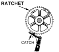 Ratchet (PSF).png
