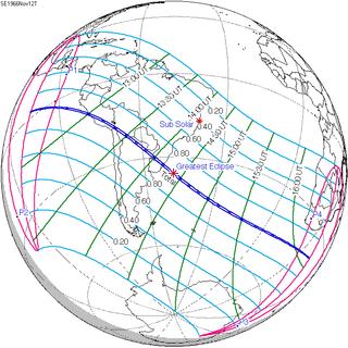 Solar eclipse of November 12, 1966