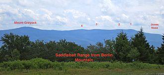 Saddle Ball Mountain - Profile of Saddle Ball Mountain and Mount Greylock, Berkshire County, Massachusetts.