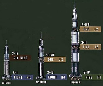 The Saturn family of multistage rockets carrying Apollo spacecraft Saturn family of rockets.jpg