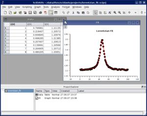Scidavis 0.1.0 screenshot.png