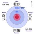 Sinocentrism Tianxia plain.png