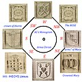 St Johns Font annotated Diagram.jpg