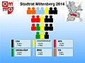 Stadtrat Miltenberg 2014.jpg