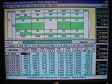 cargo control room wikipedia