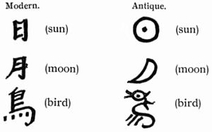 ancient chinese writing symbols