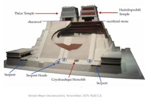 Dedication Stone - Templo Mayor (reconstruction)