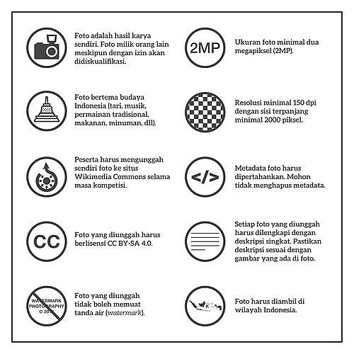 Terms of Wiki Cinta Budaya contest pictogram (updated).jpg