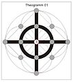 Theogramm 01.jpg
