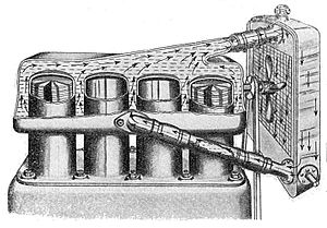 Thermosiphon - 1937 diagram of engine cooling entirely by thermosiphon circulation