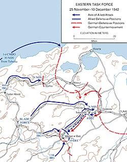 Tunisian Taistelut Wikipedia