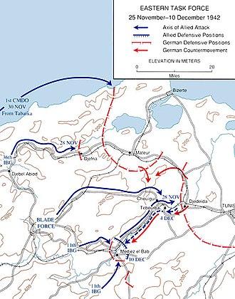 Tunisian Campaign - Tunisia Campaign operations 25 November to 10 December 1942