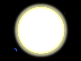 Upsilon Andromedae - Image: U And planets