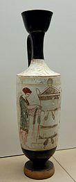 Ancient Greek funeral rites?