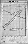 Walter Bora I, charakteristiky (1934).jpg